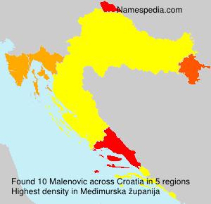 Malenovic