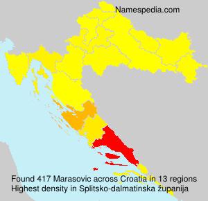 Marasovic