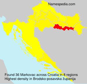 Markovac