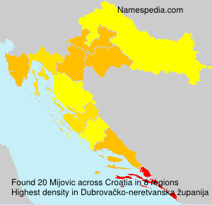 Surname Mijovic in Croatia