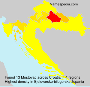 Familiennamen Mostovac - Croatia