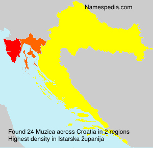 Surname Muzica in Croatia