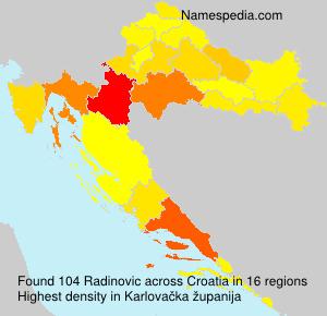 Radinovic