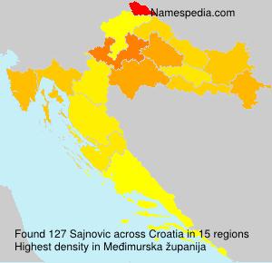 Sajnovic