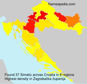 Simatic