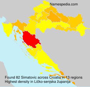 Simatovic