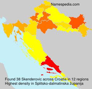 Skenderovic