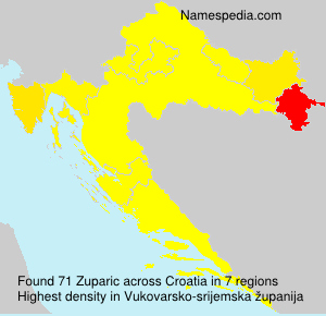 Surname Zuparic in Croatia