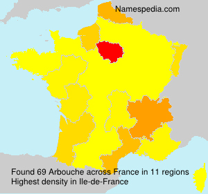 Arbouche