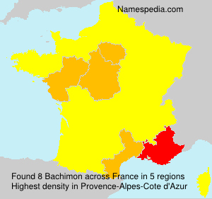 Bachimon