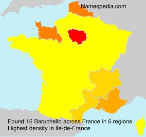 Baruchello