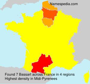 Bassart
