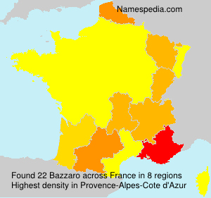 Bazzaro