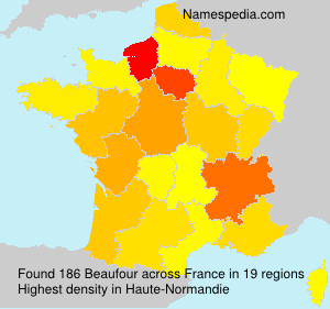 Beaufour