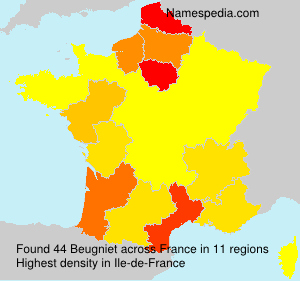 Surname Beugniet in France