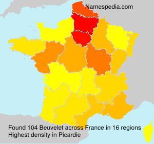 Beuvelet
