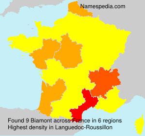 Biamont