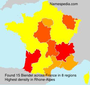Biendel