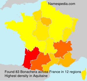 Bonachera - France