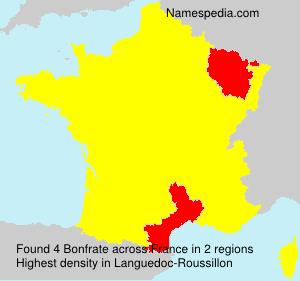 Bonfrate