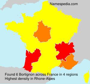Bortignon