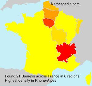 Bourefis