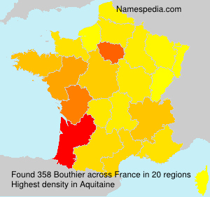 Bouthier