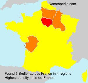 Bruller