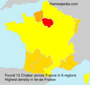 Surname Chabar in France