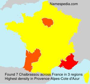 Chaibrassou