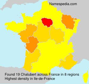 Chalubert