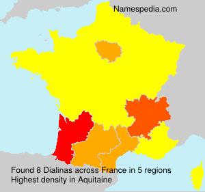 Dialinas