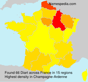 Surname Diart in France