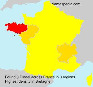 Dinael
