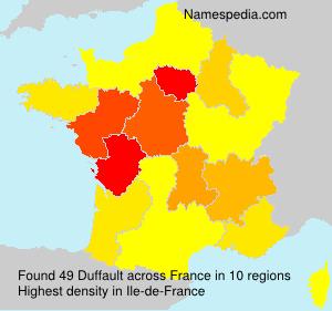 Duffault