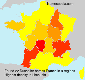 Dussolier