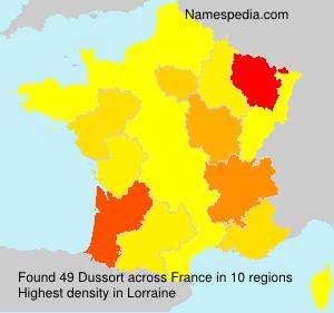 Dussort