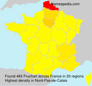 Fruchart