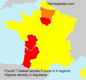 Gabart