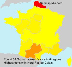 Gamart