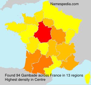 Gambade