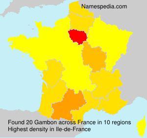 Gambon