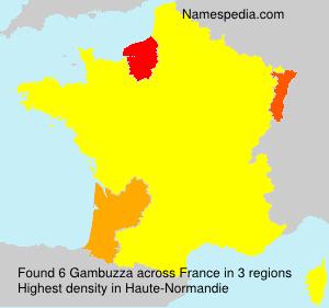 Gambuzza