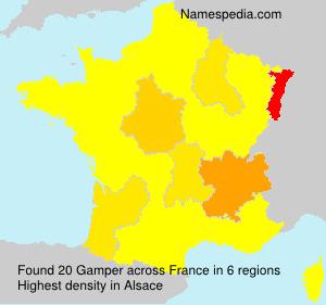 Gamper