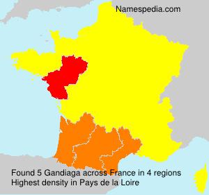 Gandiaga