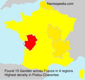 Gandier
