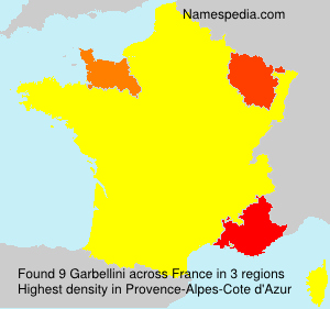 Garbellini