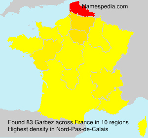 Garbez