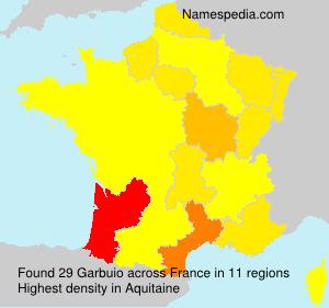 Garbuio