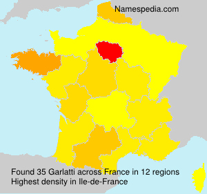 Garlatti